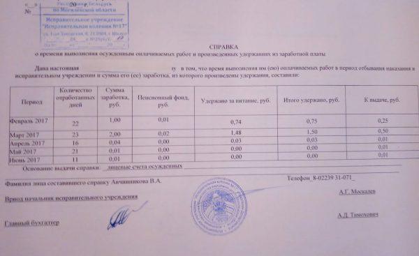 State Slavery In Belarus